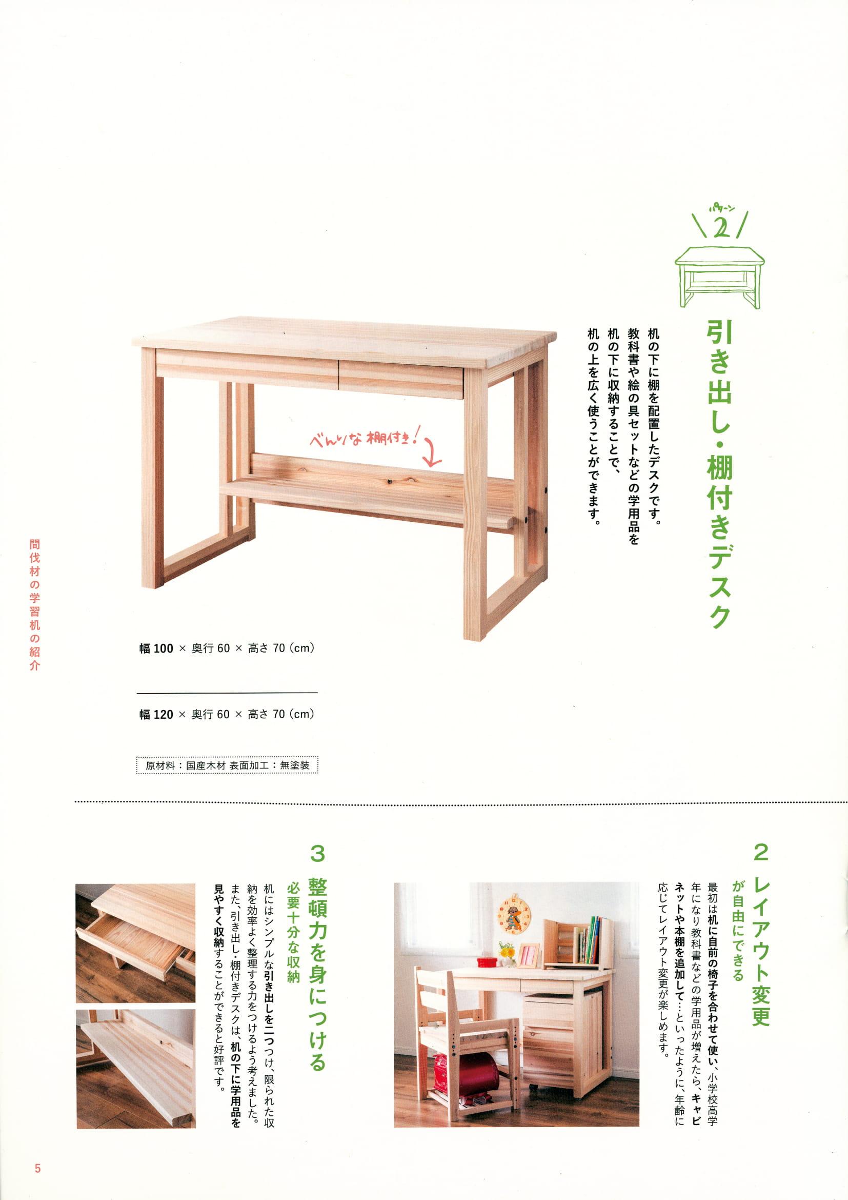 desk-p5